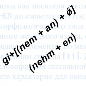 Историческая модификация структуры слова